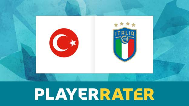 Euro 2020: Rate the players - Turkey v Italy