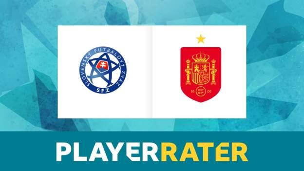 Euro 2020: Rate the players - Slovakia v Spain