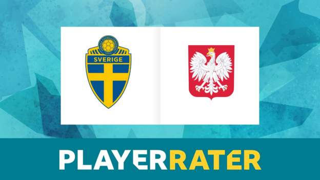 Euro: 2020: Rate the players - Sweden v Poland